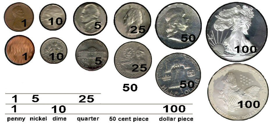 chinese coins value in u s  dollars